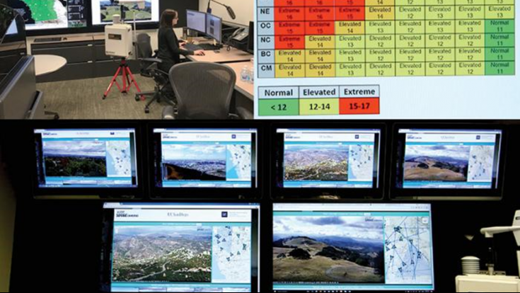 National Magazine Highlights SDG&E s State of the Art Wildfire
