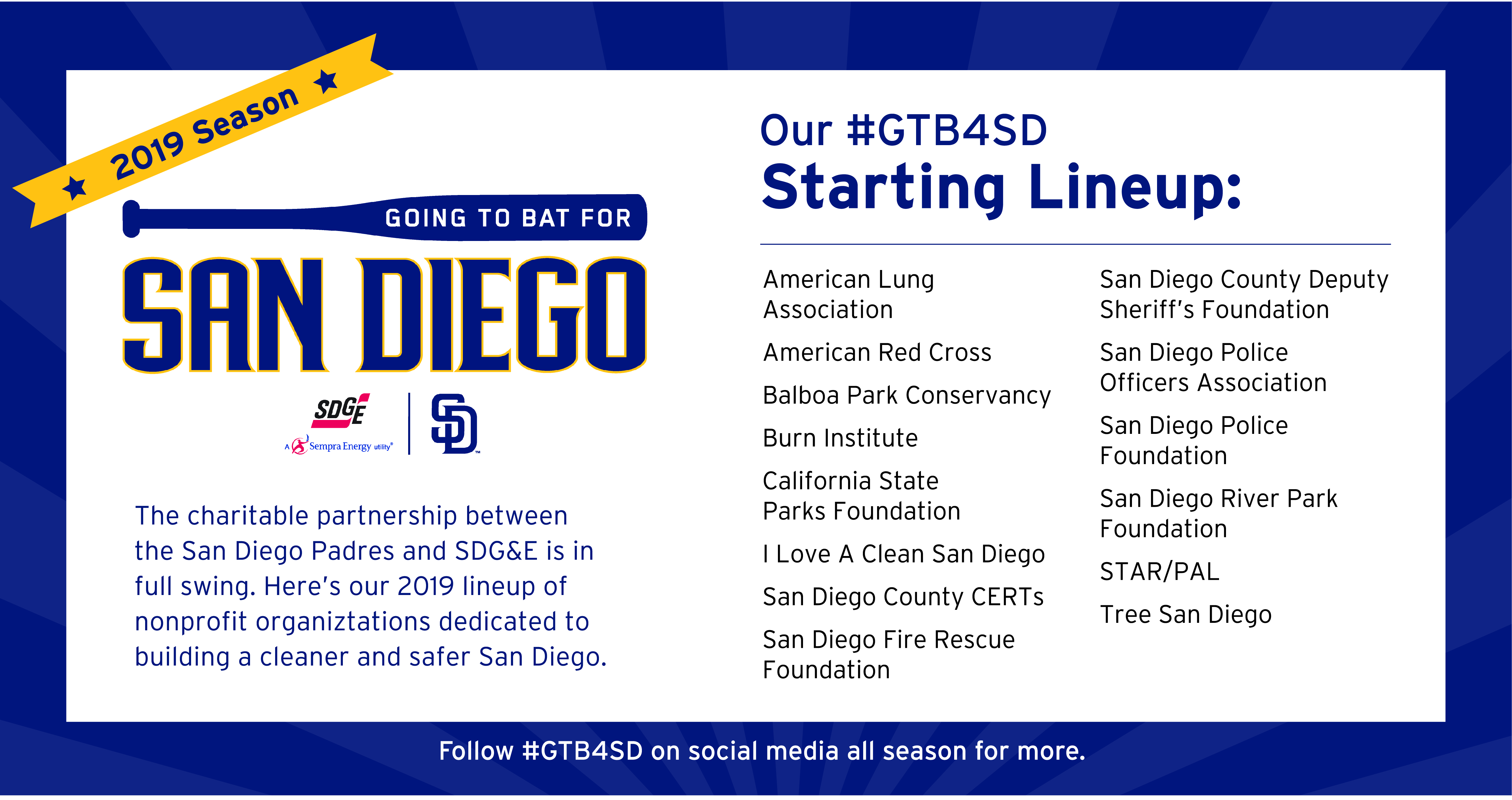 Sdg E And The Padres Kick Off Earth Month With Going To Bat For San Go Campaign