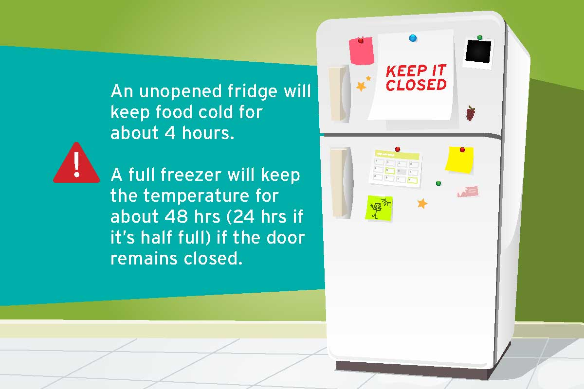 Food Safety Tips: Before, During and After a Power Outage ... on