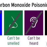 Keeping Your Family Safe from Carbon Monoxide Poisoning this Winter
